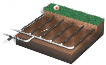 Sub-Surface Irrigation By Smart Earth Sprinklers